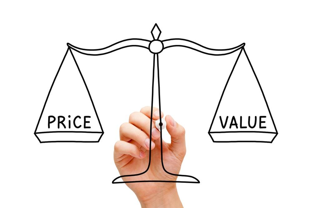 Price Value Concept